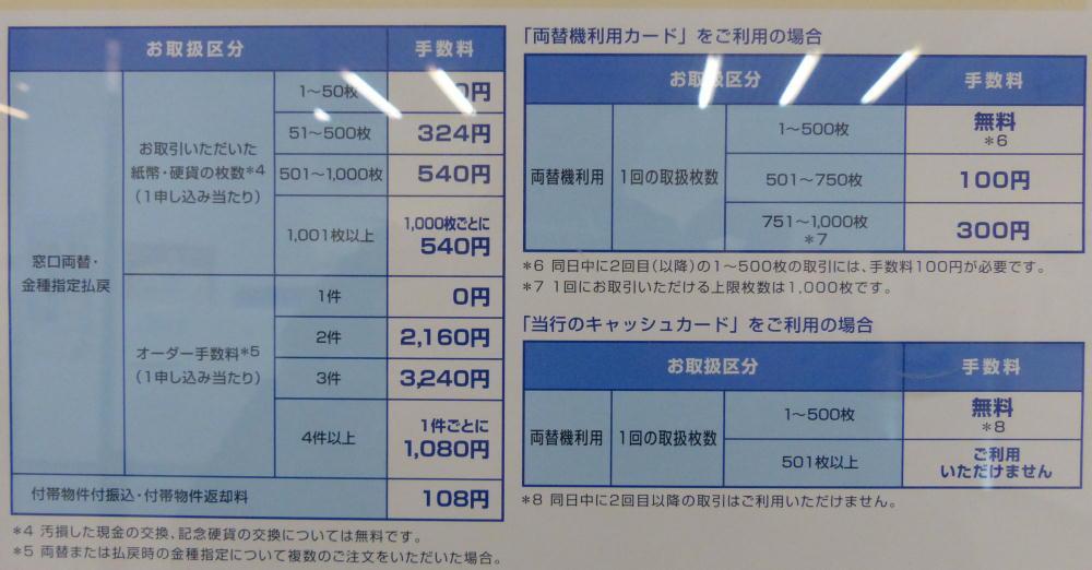 局 両替 郵便 ゆうちょATM貯金を引き出す方法:1000円札限定両替対応