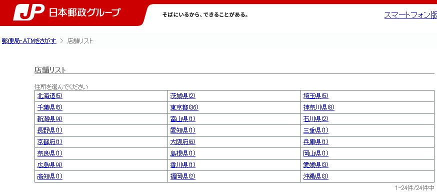 中央 番号 京橋 東京 郵便 都 区