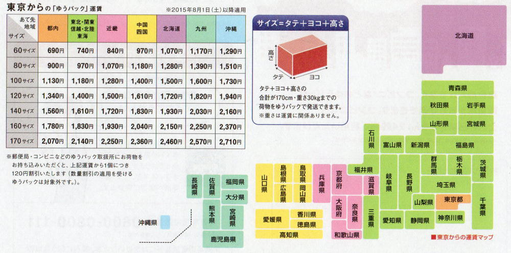 Webゆうパックプリント|日本郵便